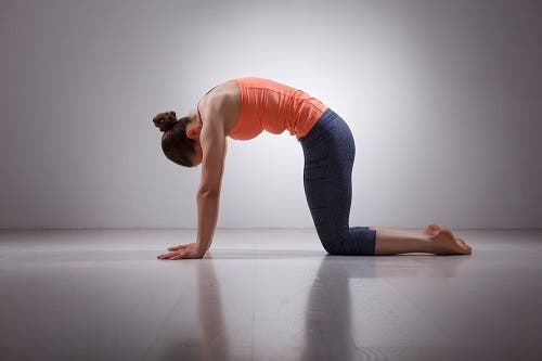 How can yoga help women with breast cancer? 23